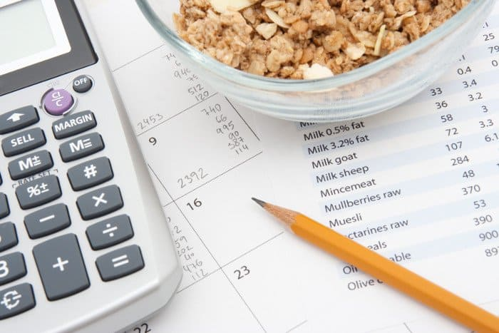 Berechnen Sie die täglichen Kalorien, die zum Abnehmen benötigt werden